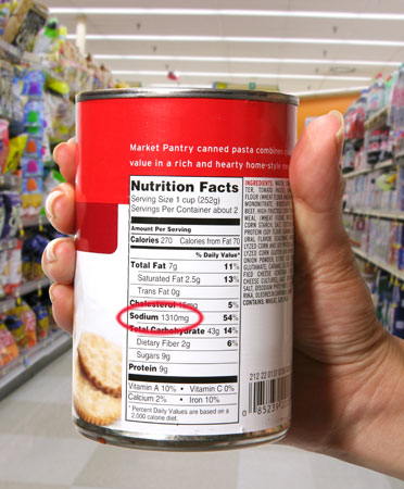 Employee Health Through Reading Food Labels