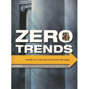 Zero Trends