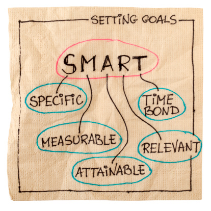setting smart goals resized 600
