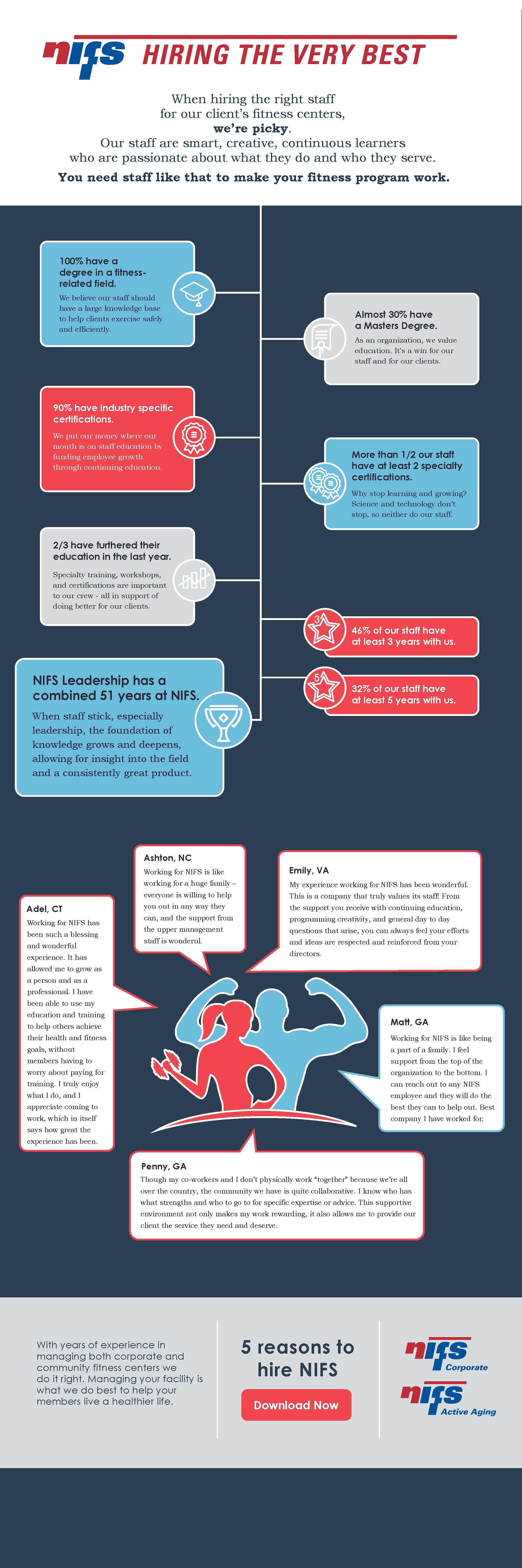 NIFS-staff-infographic-final.jpg