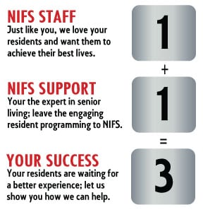 NIFS math | LeadingAge | Senior Living